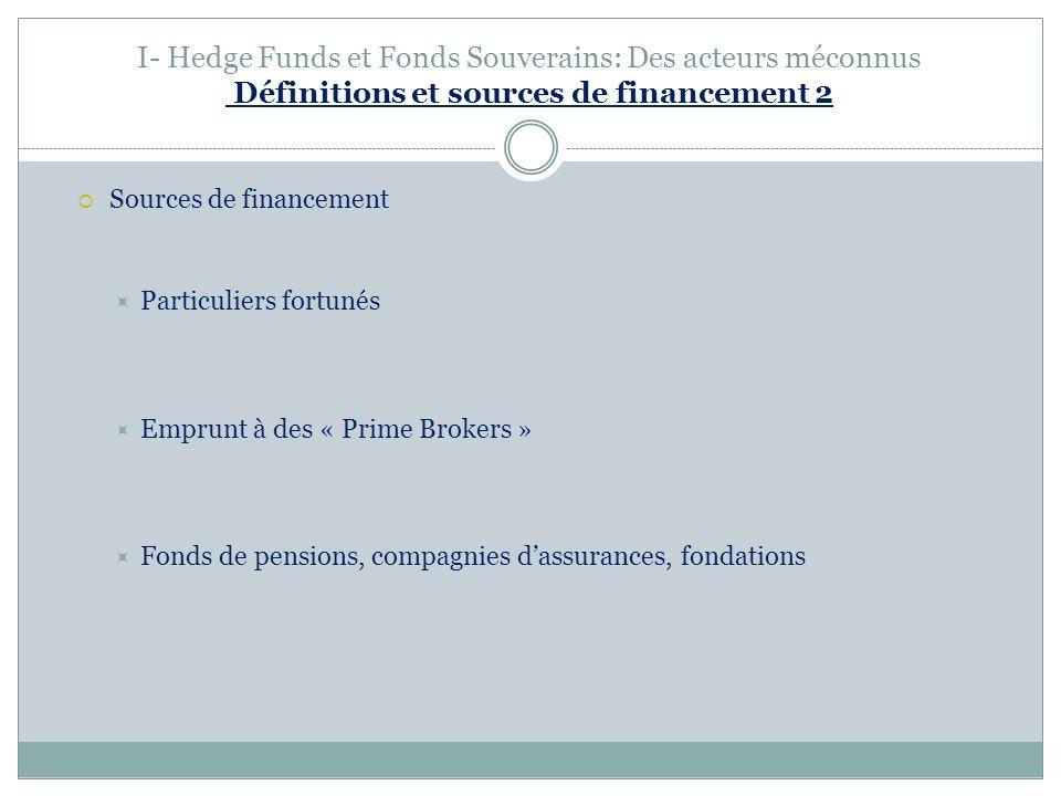 I- Hedge Funds et Fonds Souverains: Des acteurs méconnus Définitions et sources de financement 2