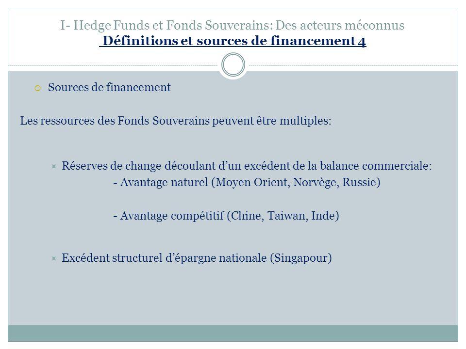 I- Hedge Funds et Fonds Souverains: Des acteurs méconnus Définitions et sources de financement 4