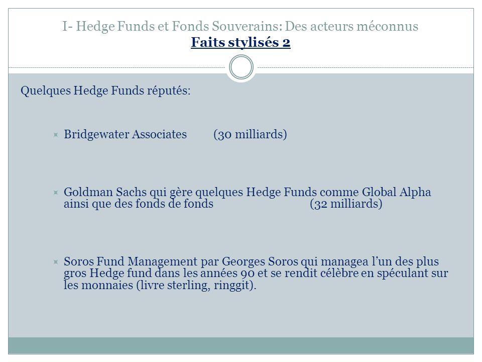 I- Hedge Funds et Fonds Souverains: Des acteurs méconnus Faits stylisés 2
