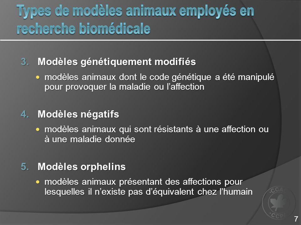 Types de modèles animaux employés en recherche biomédicale