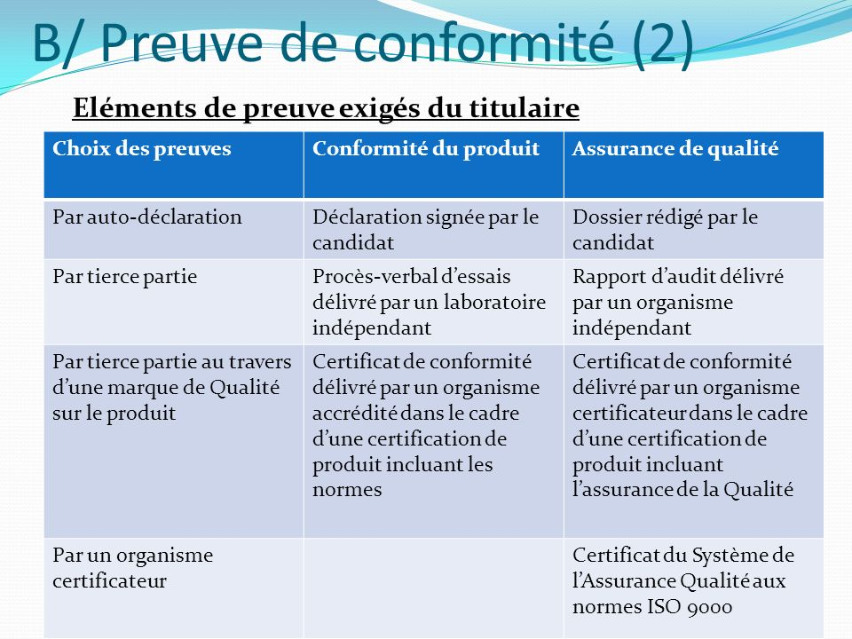 B/ Preuve de conformité (2)
