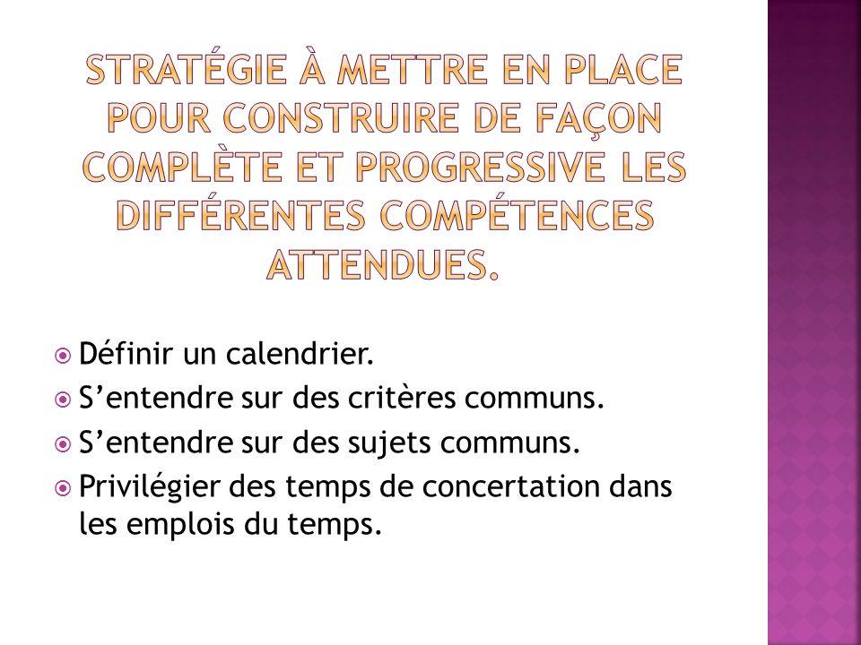 Stratégie à mettre en place pour construire de façon complète et progressive les différentes compétences attendues.