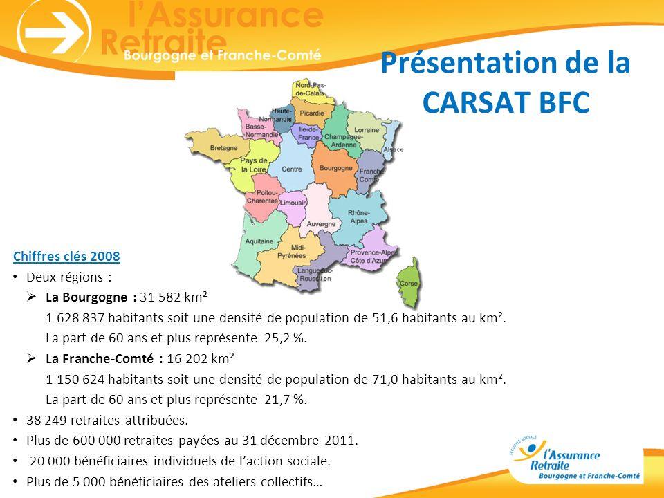 Présentation de la CARSAT BFC