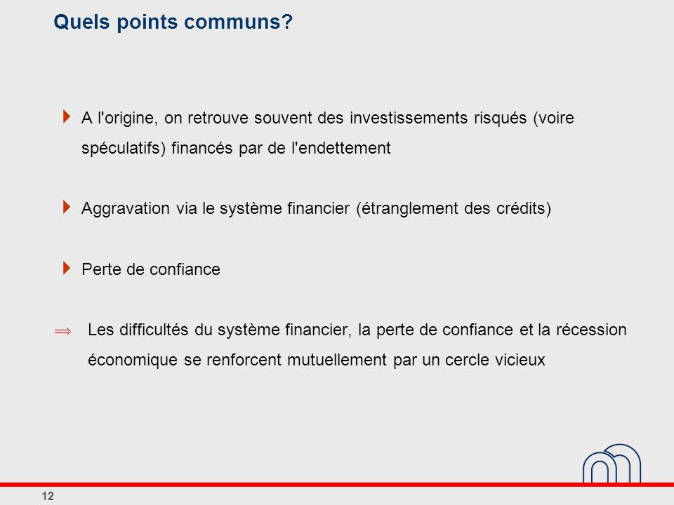 Quels points communs A l origine, on retrouve souvent des investissements risqués (voire spéculatifs) financés par de l endettement.