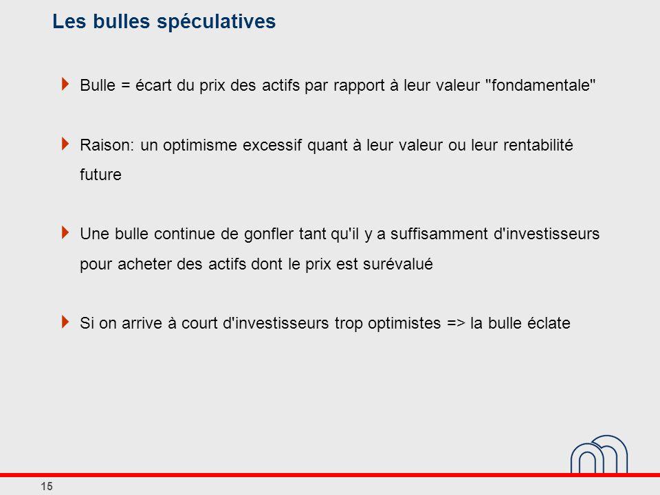 Les bulles spéculatives
