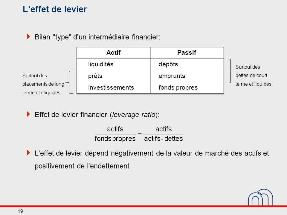 L'effet de levier Bilan type d un intermédiaire financier: