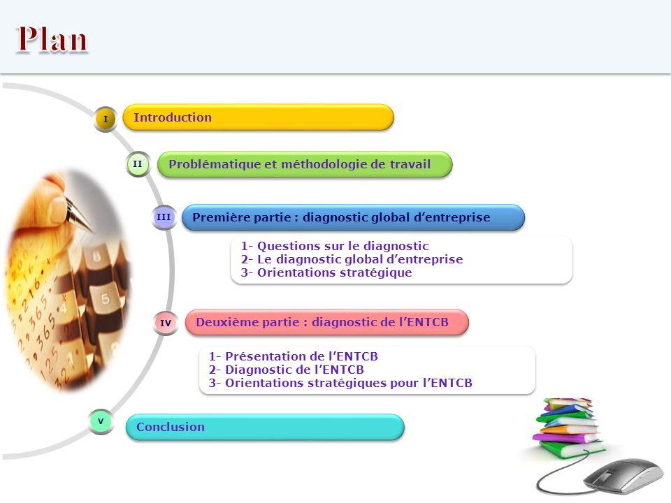 Plan Introduction Problématique et méthodologie de travail