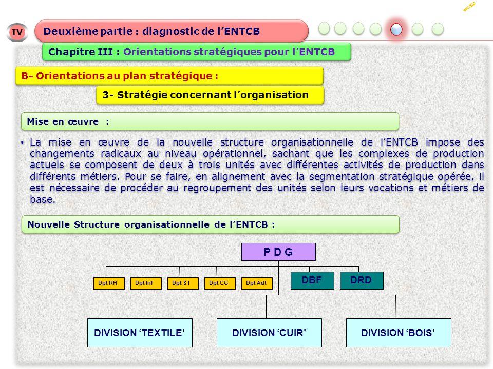  P D G Deuxième partie : diagnostic de l'ENTCB