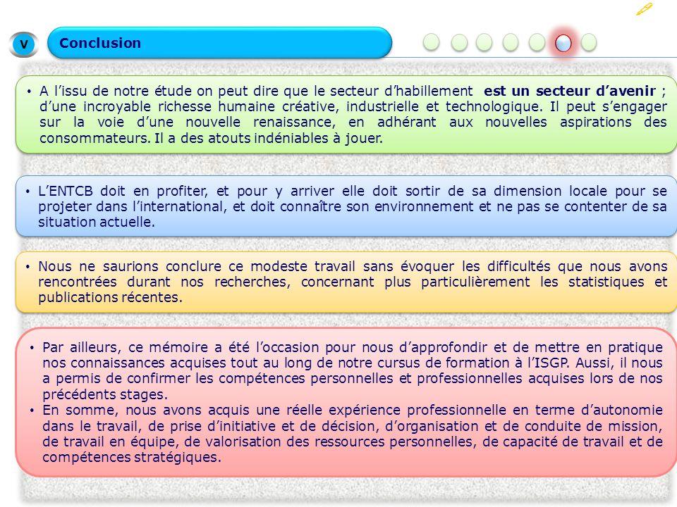  Conclusion. IV. V.