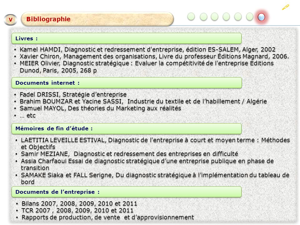  Bibliographie. IV. V. Livres : Kamel HAMDI, Diagnostic et redressement d entreprise, édition ES-SALEM, Alger, 2002.