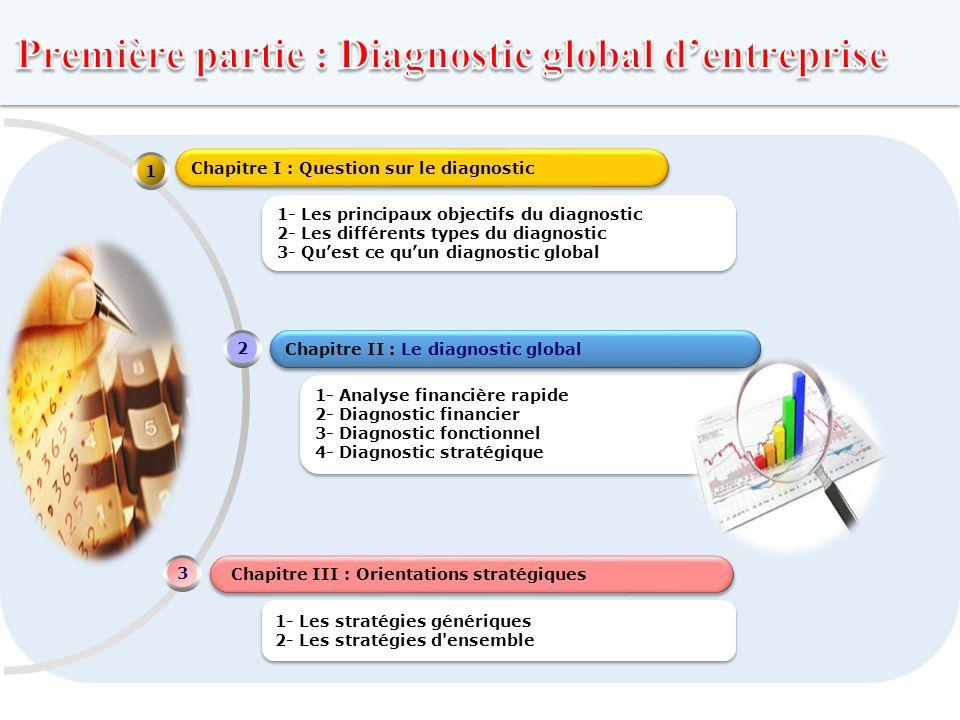 Première partie : Diagnostic global d'entreprise