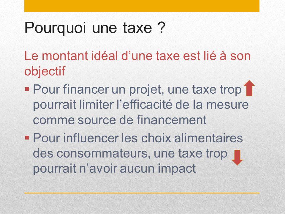 Pourquoi une taxe Le montant idéal d'une taxe est lié à son objectif