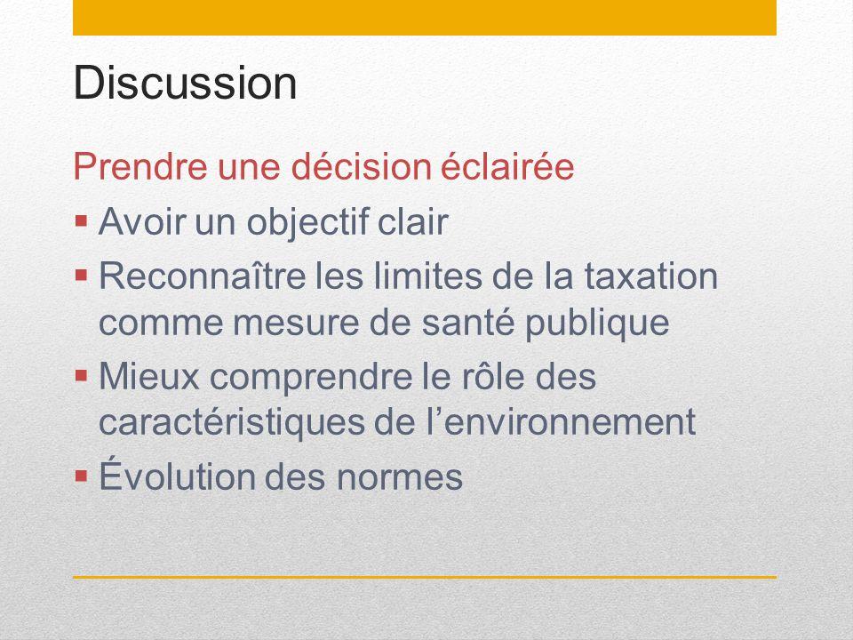 Discussion Prendre une décision éclairée Avoir un objectif clair