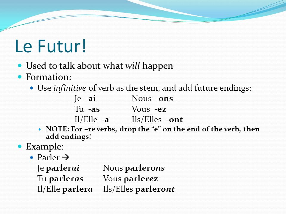 Le Futur! Used to talk about what will happen Formation: Example: