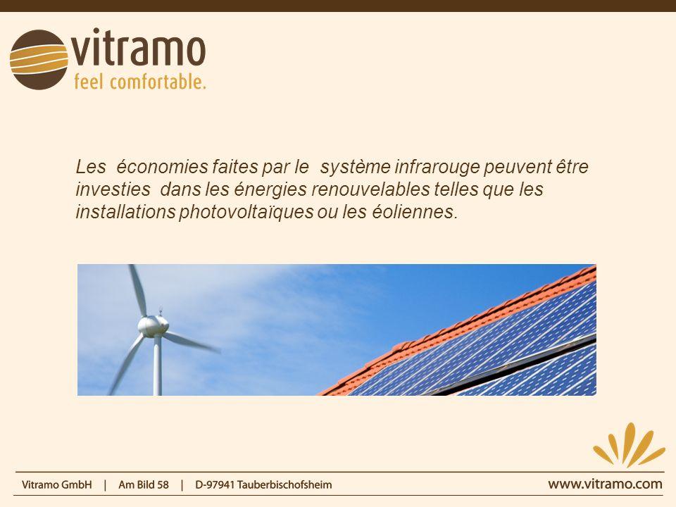 Les économies faites par le système infrarouge peuvent être investies dans les énergies renouvelables telles que les installations photovoltaïques ou les éoliennes.