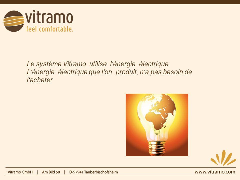 Le système Vitramo utilise l'énergie électrique.