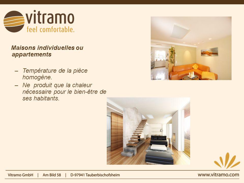 Maisons individuelles ou appartements