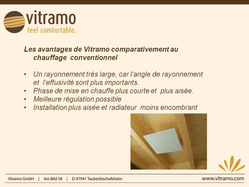 Les avantages de Vitramo comparativement au chauffage conventionnel