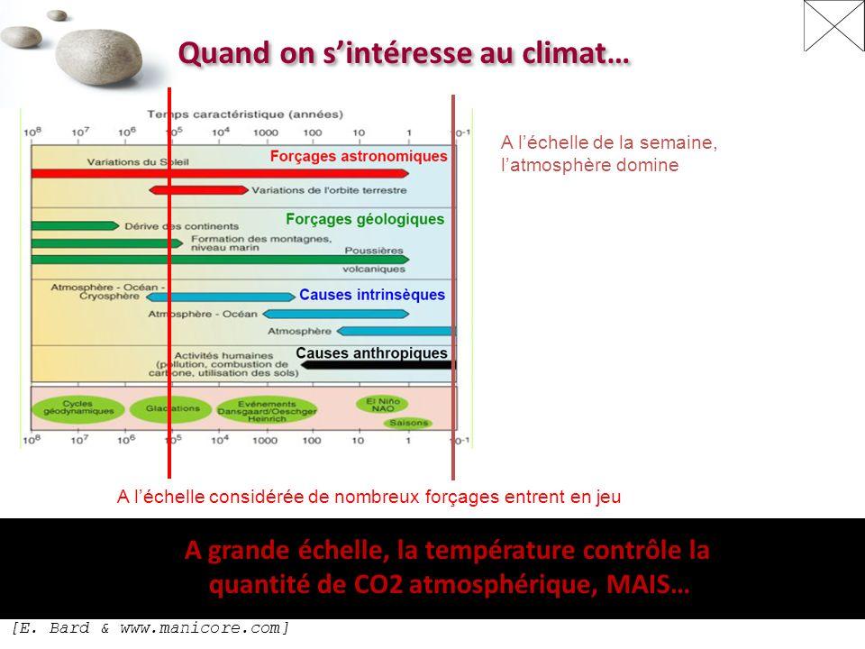 quantité de CO2 atmosphérique, MAIS…