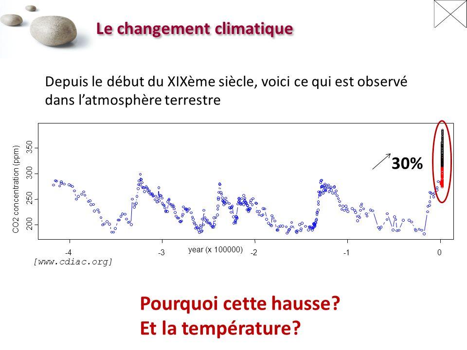 Pourquoi cette hausse Et la température Le changement climatique 30%