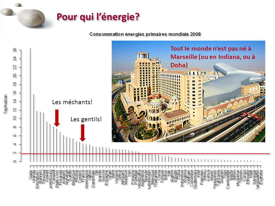 Pour qui l'énergie Tout le monde n'est pas né à Marseille (ou en Indiana, ou à Doha) Les méchants!