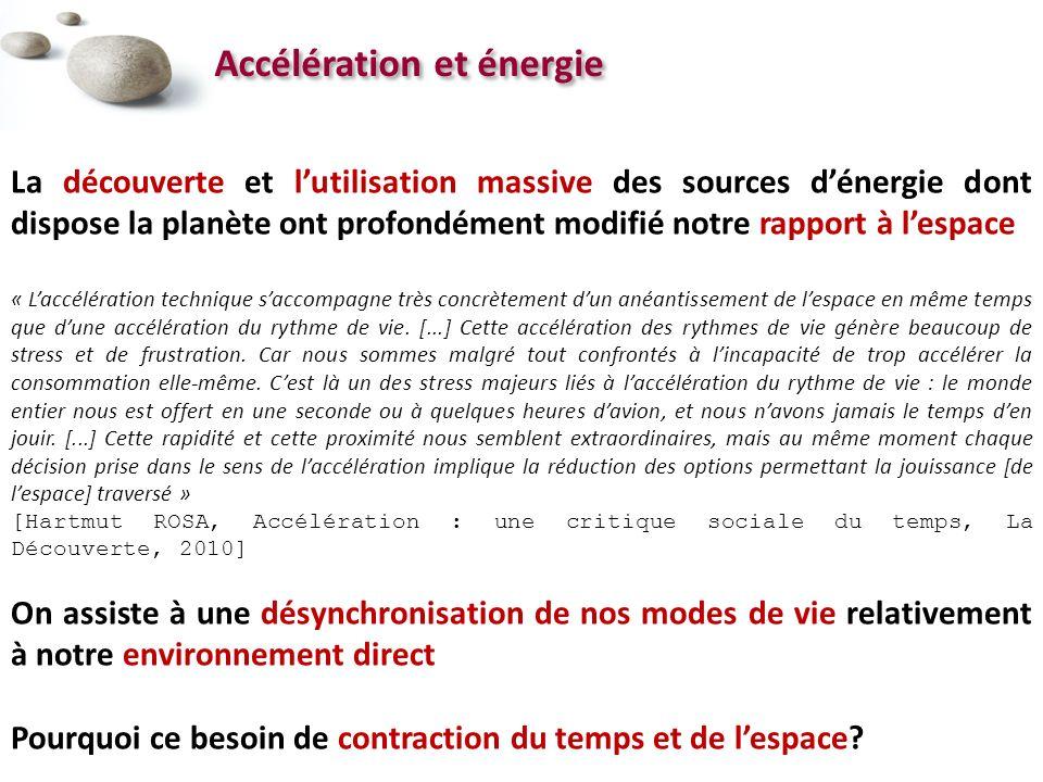 Accélération et énergie