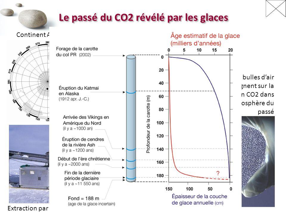 Le passé du CO2 révélé par les glaces
