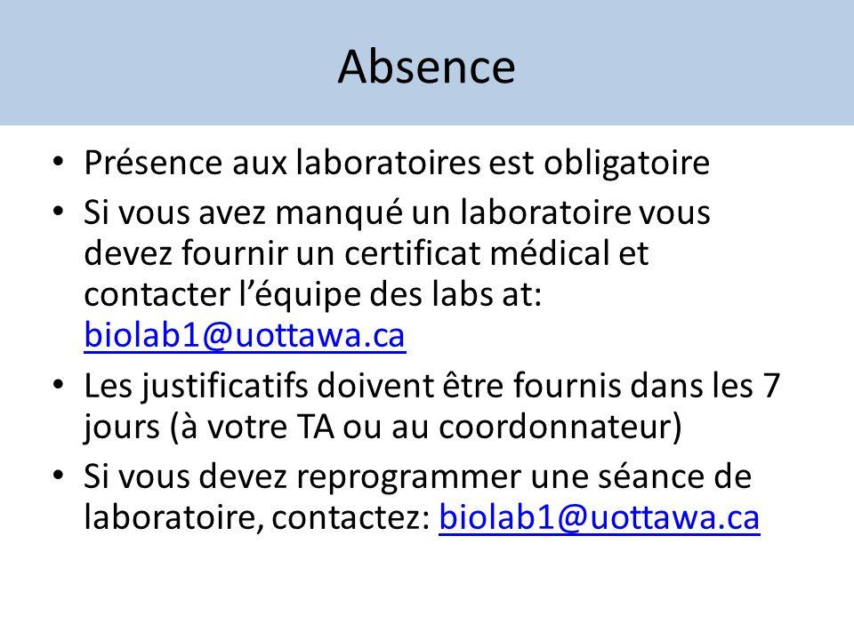 Absence Présence aux laboratoires est obligatoire
