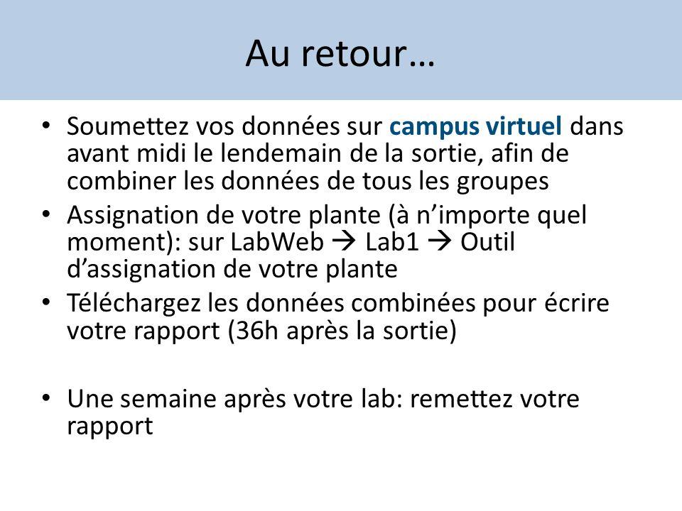 Au retour… Soumettez vos données sur campus virtuel dans avant midi le lendemain de la sortie, afin de combiner les données de tous les groupes.