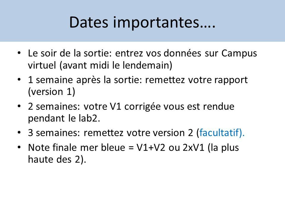 Dates importantes…. Le soir de la sortie: entrez vos données sur Campus virtuel (avant midi le lendemain)