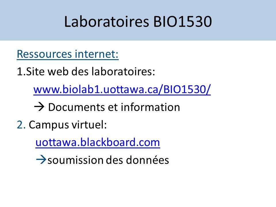 Laboratoires BIO1530 Ressources internet: 1.Site web des laboratoires: