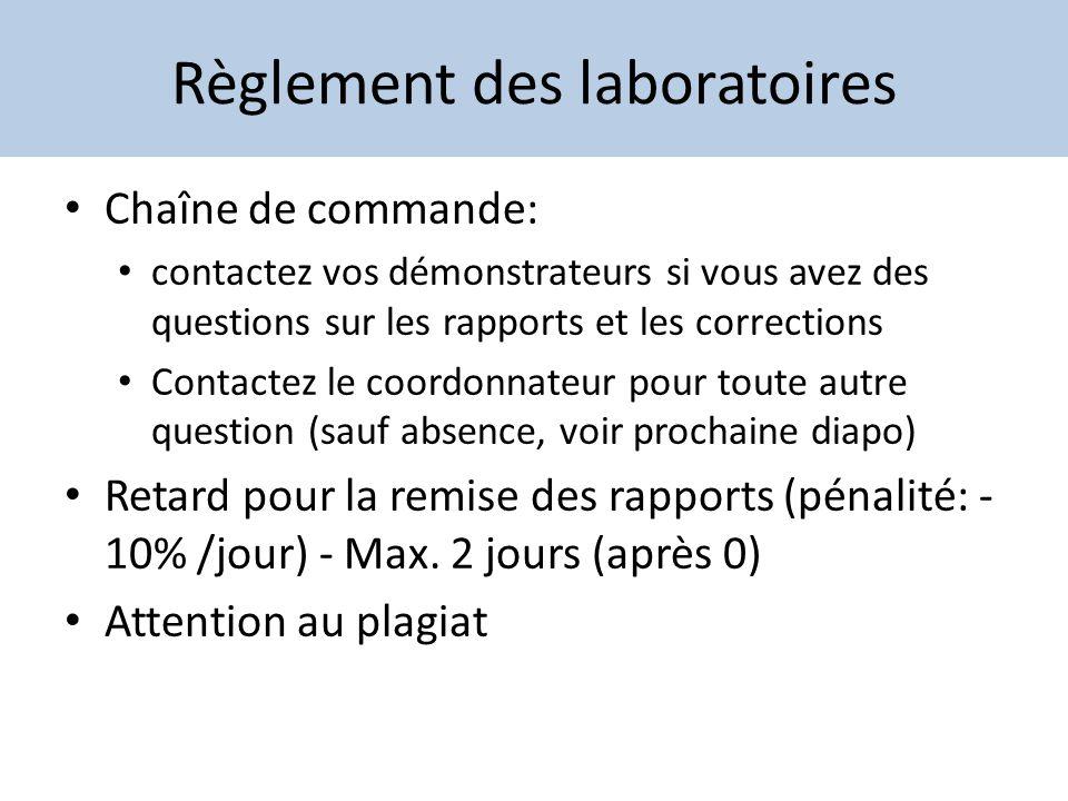 Règlement des laboratoires