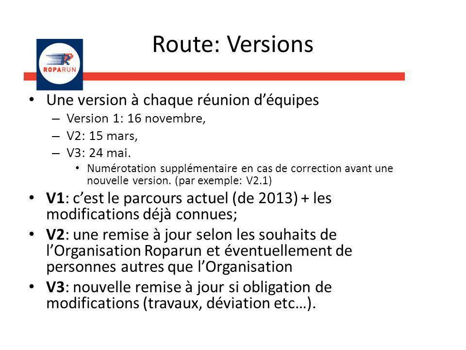 Route: Versions Une version à chaque réunion d'équipes