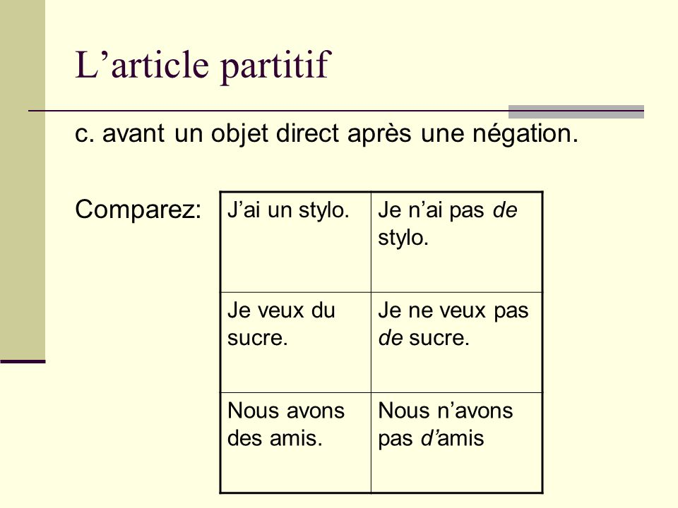 L'article partitif c. avant un objet direct après une négation.