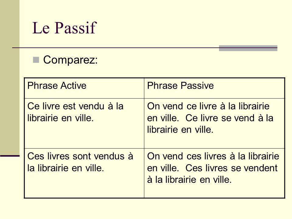 Le Passif Comparez: Phrase Active Phrase Passive