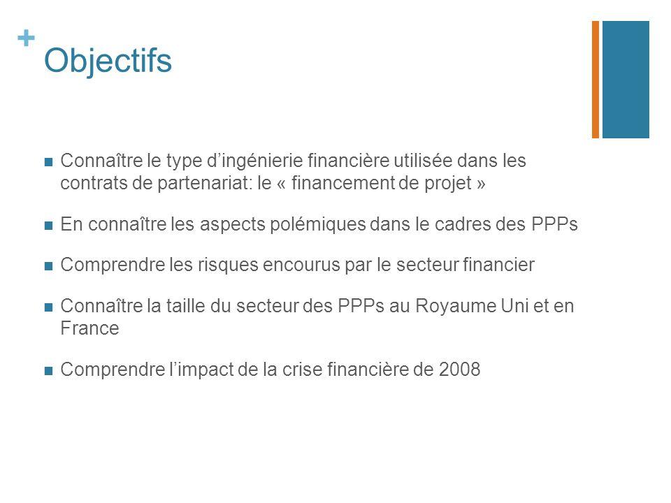 Objectifs Connaître le type d'ingénierie financière utilisée dans les contrats de partenariat: le « financement de projet »
