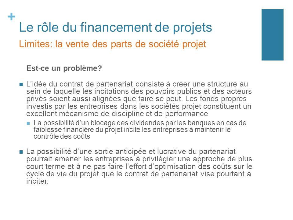Le mode de financement des contrats de partenariat ppt for Idees entreprise lucrative