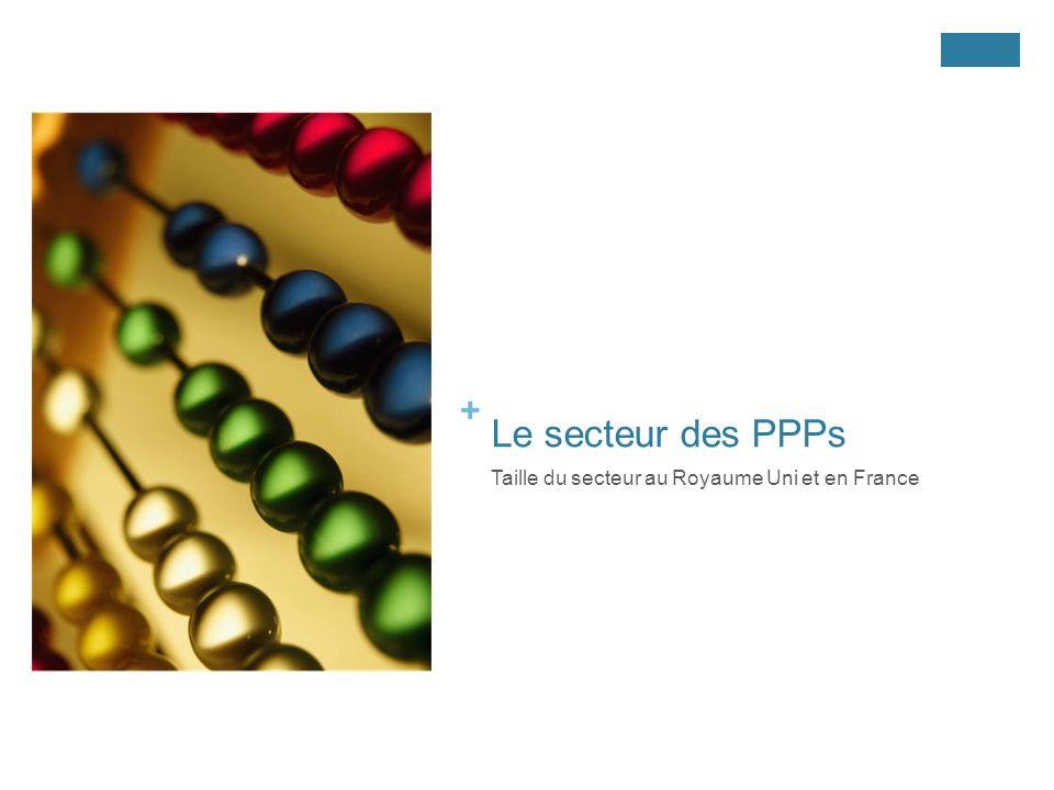 Le secteur des PPPs Taille du secteur au Royaume Uni et en France