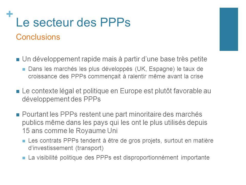Le secteur des PPPs Conclusions