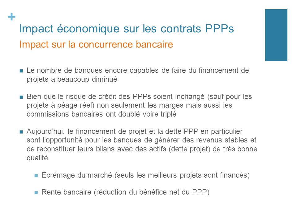 Impact économique sur les contrats PPPs
