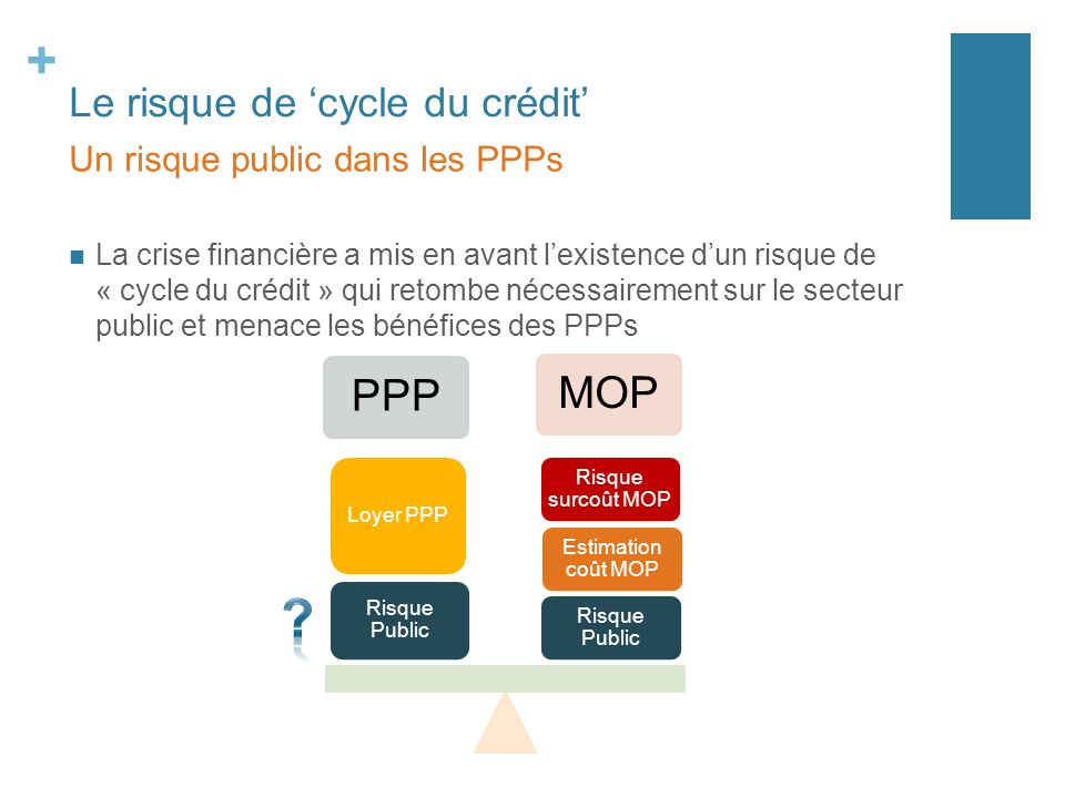 Le risque de 'cycle du crédit'