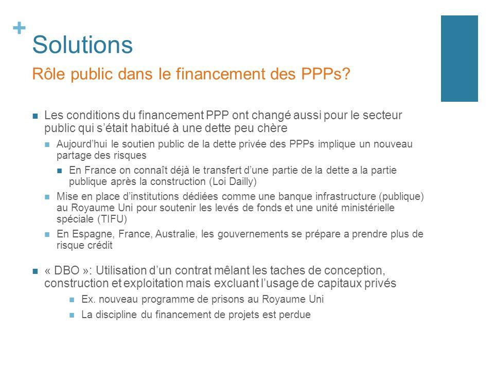 Solutions Rôle public dans le financement des PPPs