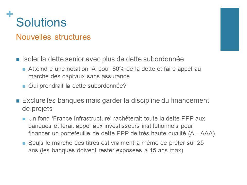 Solutions Nouvelles structures