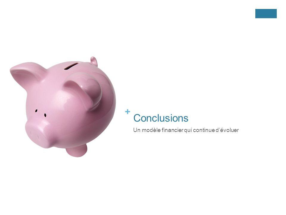 Conclusions Un modèle financier qui continue d'évoluer