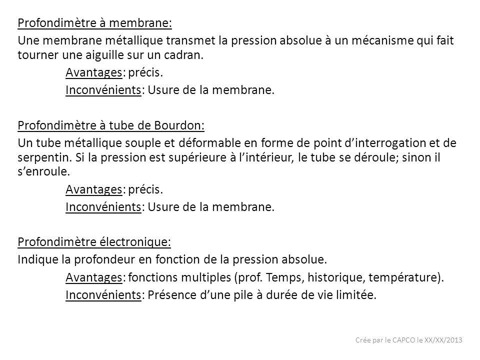Profondimètre à membrane: