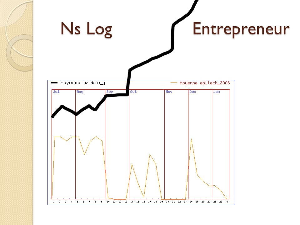 Ns Log Entrepreneur