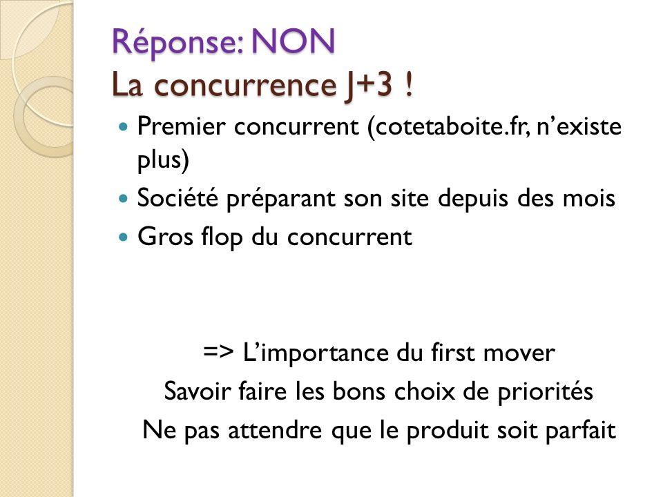 Réponse: NON La concurrence J+3 !