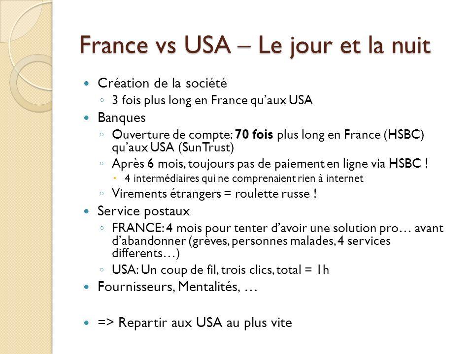 France vs USA – Le jour et la nuit
