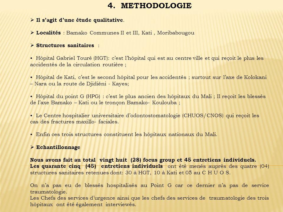 4. METHODOLOGIE Il s'agit d'une étude qualitative.