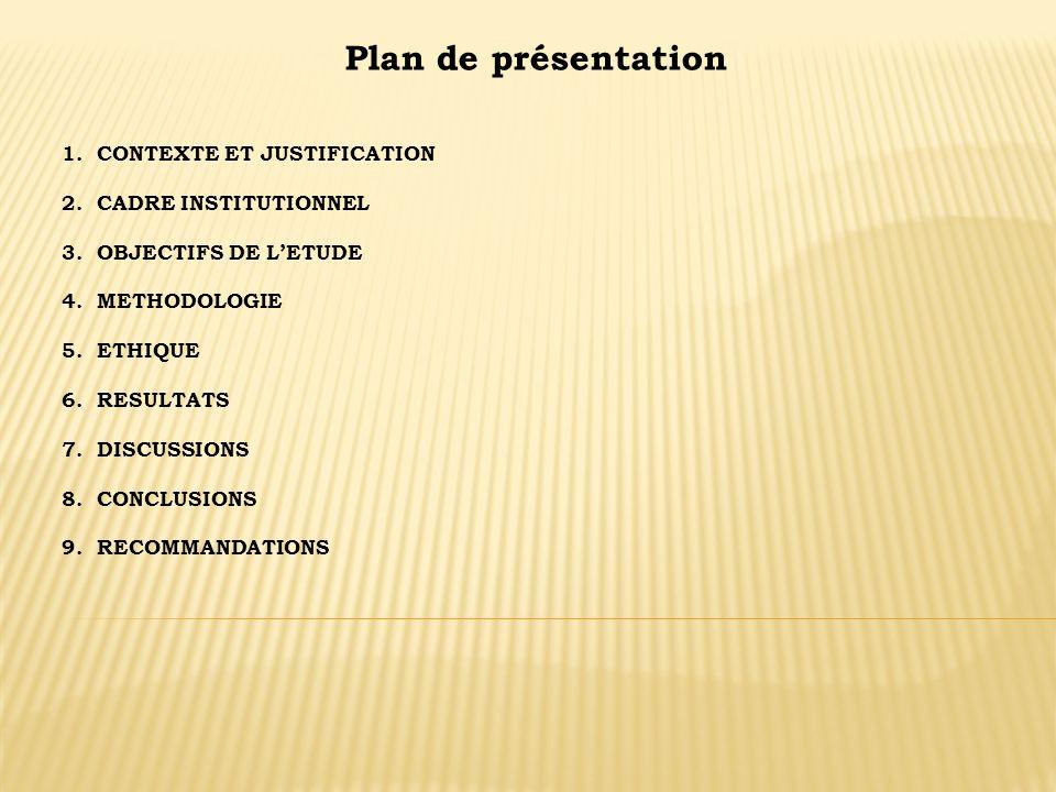 Plan de présentation CONTEXTE ET JUSTIFICATION CADRE INSTITUTIONNEL